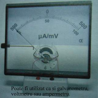 Galvanometru