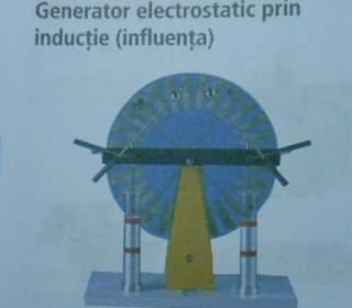 Generator electrostatic