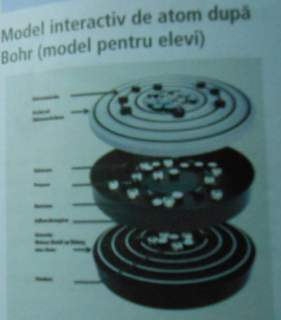 Model interactiv(Bohr)