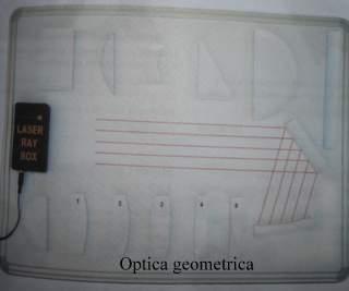 Optica geometrica cu laser