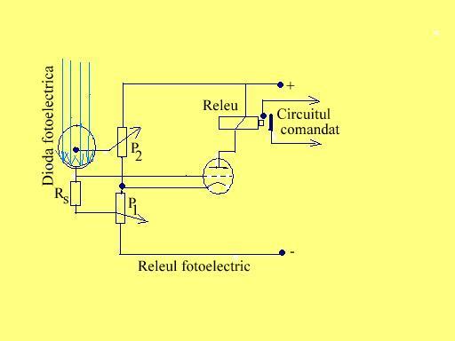 Releul fotoelectric