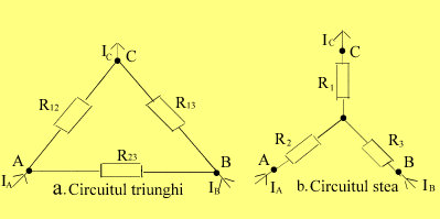 circuitul triunghi si circuitul stea