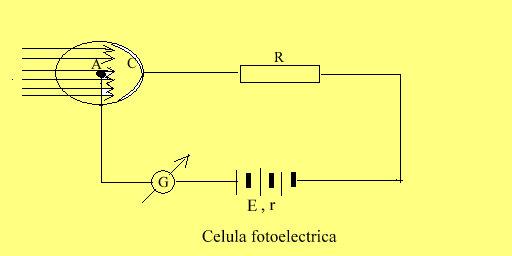 celula fotoelectrica