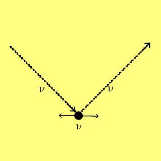 oscilatiile elecronului