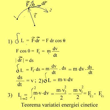 Variatia energiei